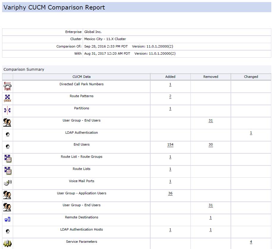 Compare Report
